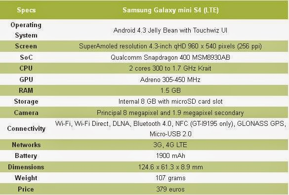 specification of Samsung Galaxy S4 mini