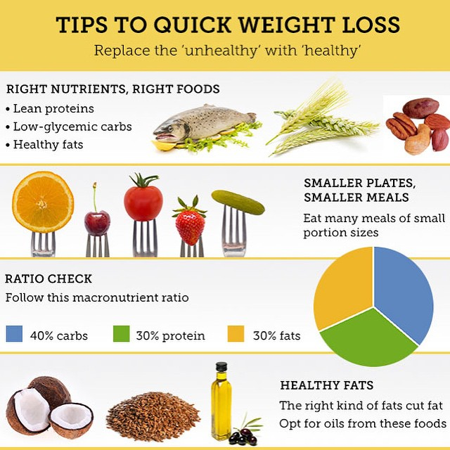 Lose Fat Without Low Carb