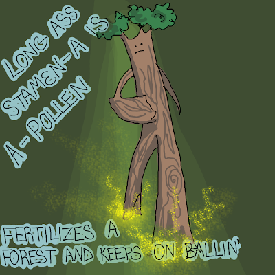 Long ass stamen is pollen. Fertilizes a forest and keeps on ballin' parody rap
