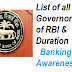 List of Governors of RBI Bank-Banking Awareness Reserve Bank of India Chiefs