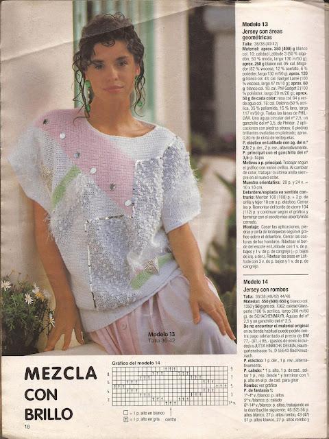 Patrón de blusa
