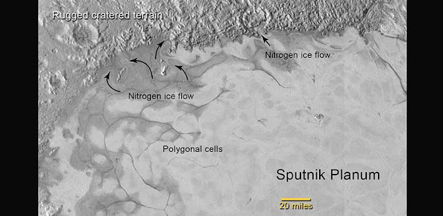 Annotated image of the northwestern region of Pluto's Sputnik Planum, swirl-shaped patterns of light and dark suggest that a surface layer of exotic ices has flowed around obstacles and into depressions, much like glaciers on Earth. Credit: NASA/Johns Hopkins University Applied Physics Laboratory/Southwest Research Institute