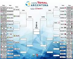 ¿Cómo sigue el cuadro eliminatorio de la Copa Argentina 2017?