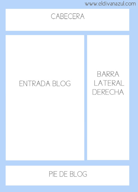 Capítulo 3 DFBA: tipos de estructura - columna derecha