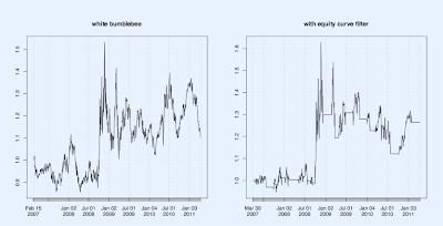 Recursive Trading System in R
