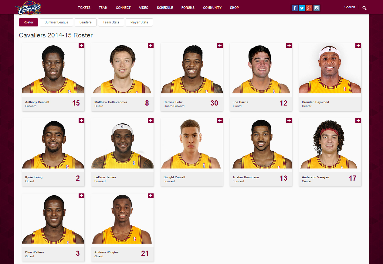 the return of the king cleveland cavaliers promising roster potential
