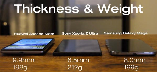 Sony Xperia Z Ultra v/s Samsung Galaxy Mega 6.3 v/s Huawei Ascend Mate, the battle of specifications
