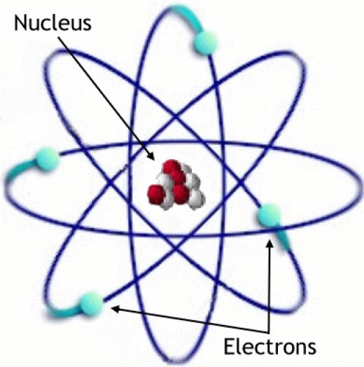 DMR'S ASTRONOMY CLUB: Electron - Definition