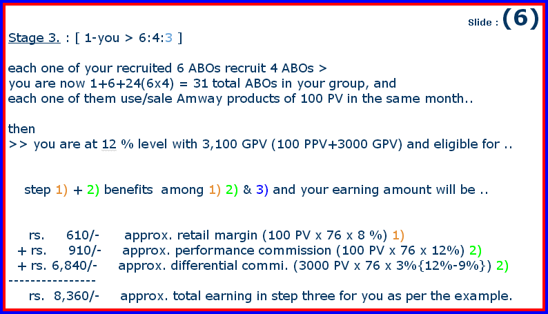 Amway Business Plan In PowerPoint PPT Presentations