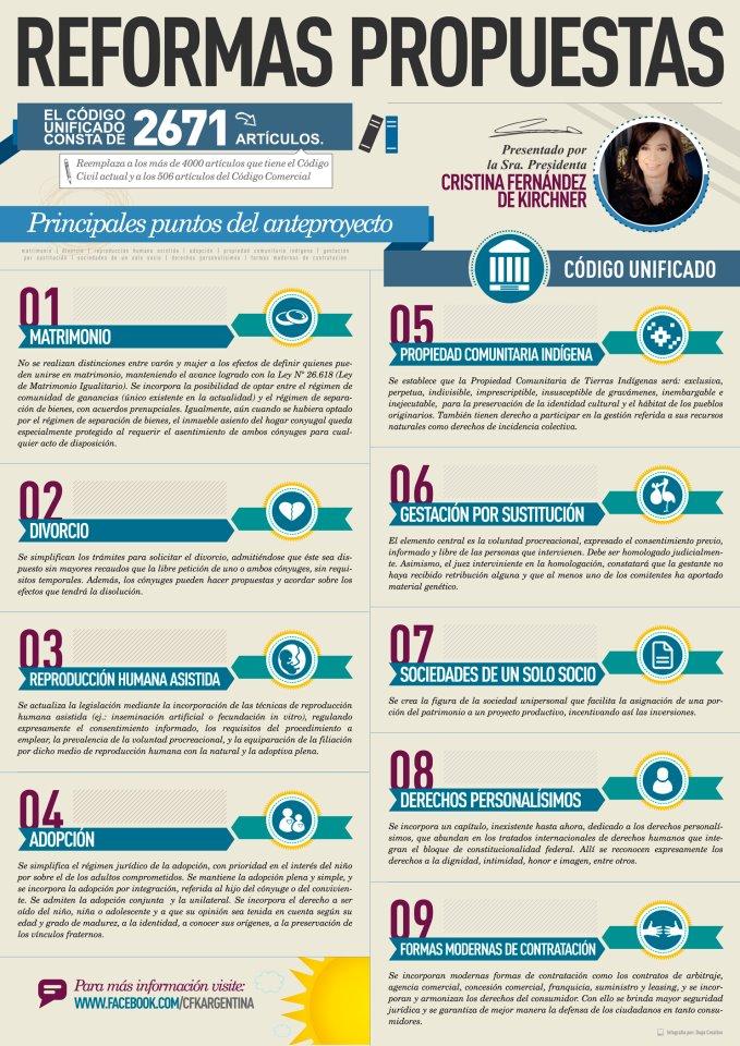 codigo de derecho canonico 2012 pdf