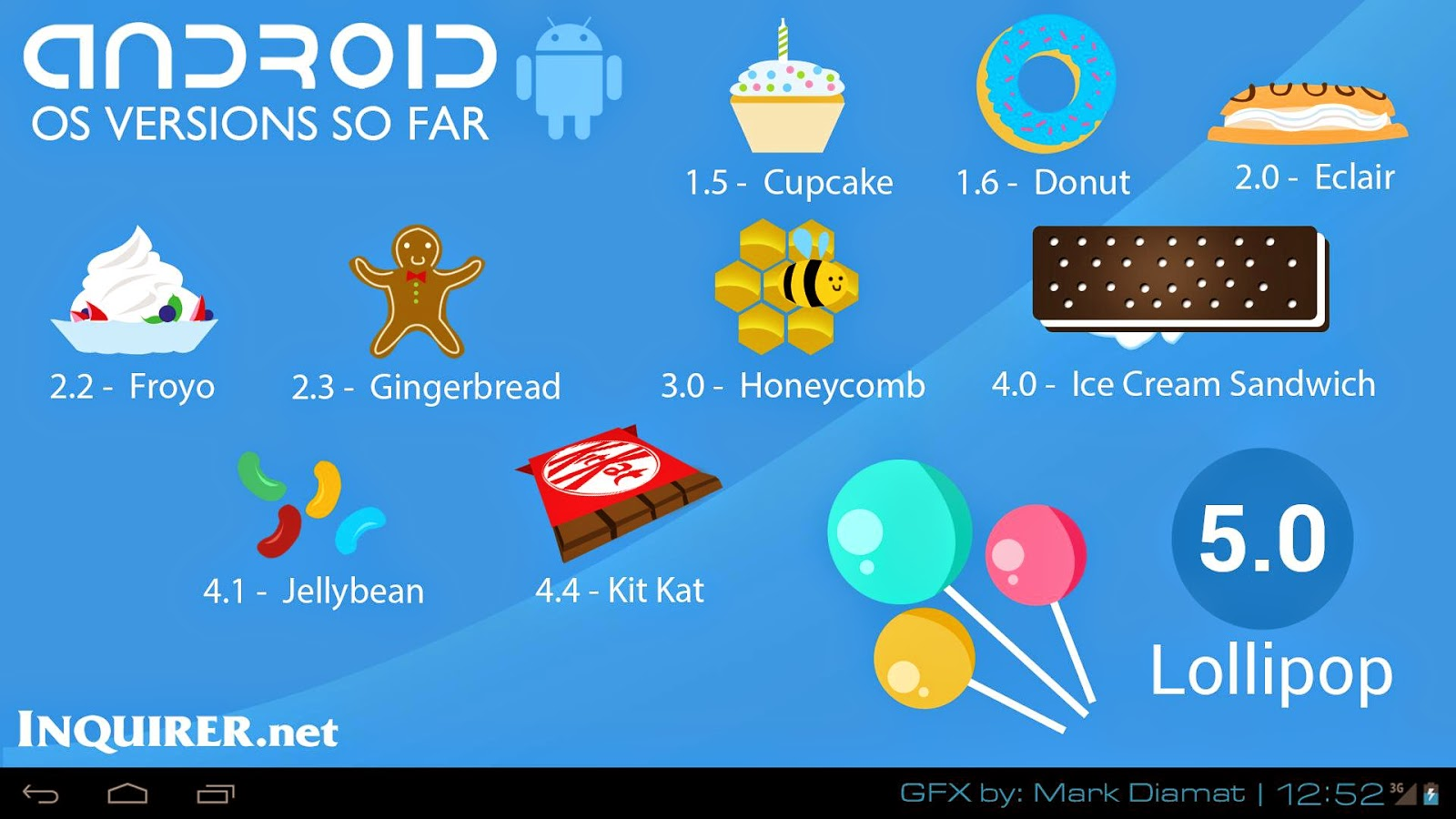 Cara Install Android Lollipop 5.0 di PC