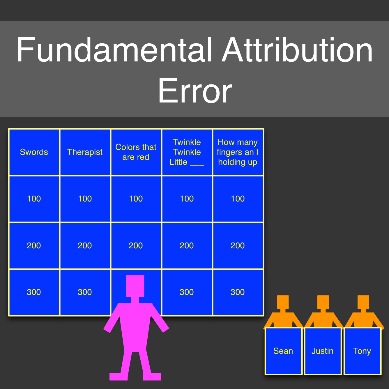 what is an example of fundamental attribution error