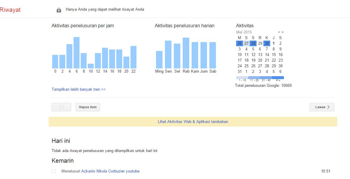 Cara Mencegah Google Menyimpan Aktivitas Online Anda