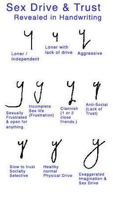 Handwriting analysis 101