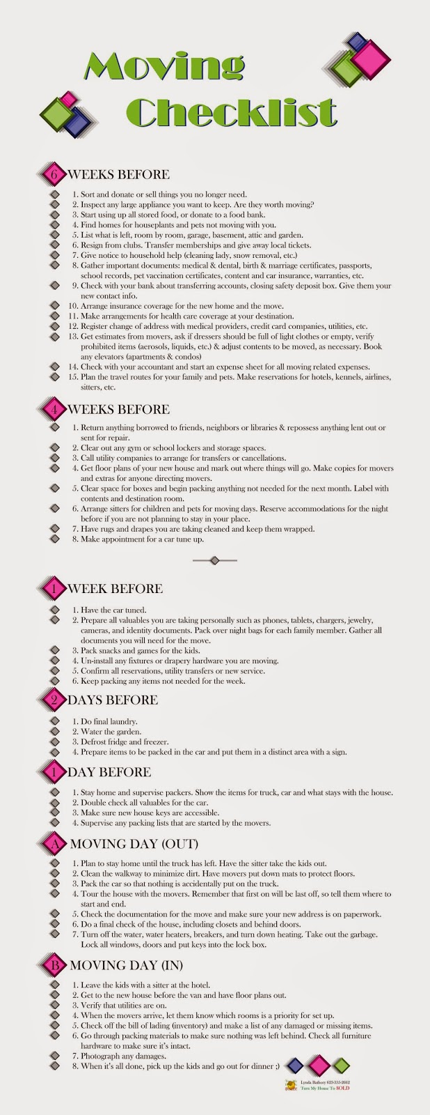100 household items checklist