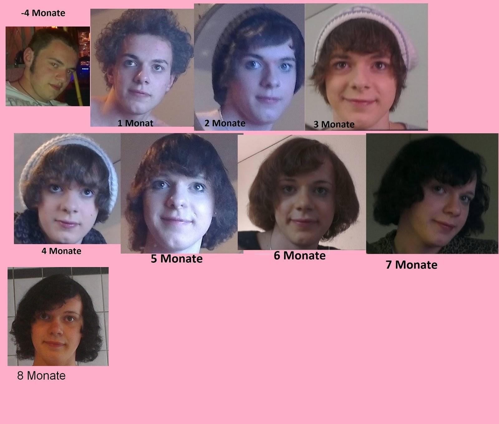 Transsexuell Entwicklung Hormone Timeline