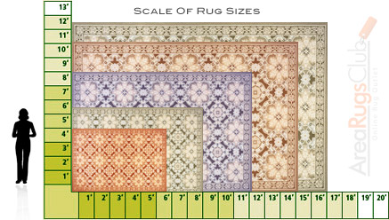 The bold and the beautiful how to buy the right area rug for Area rug sizes