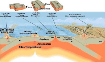 placas tectônicas