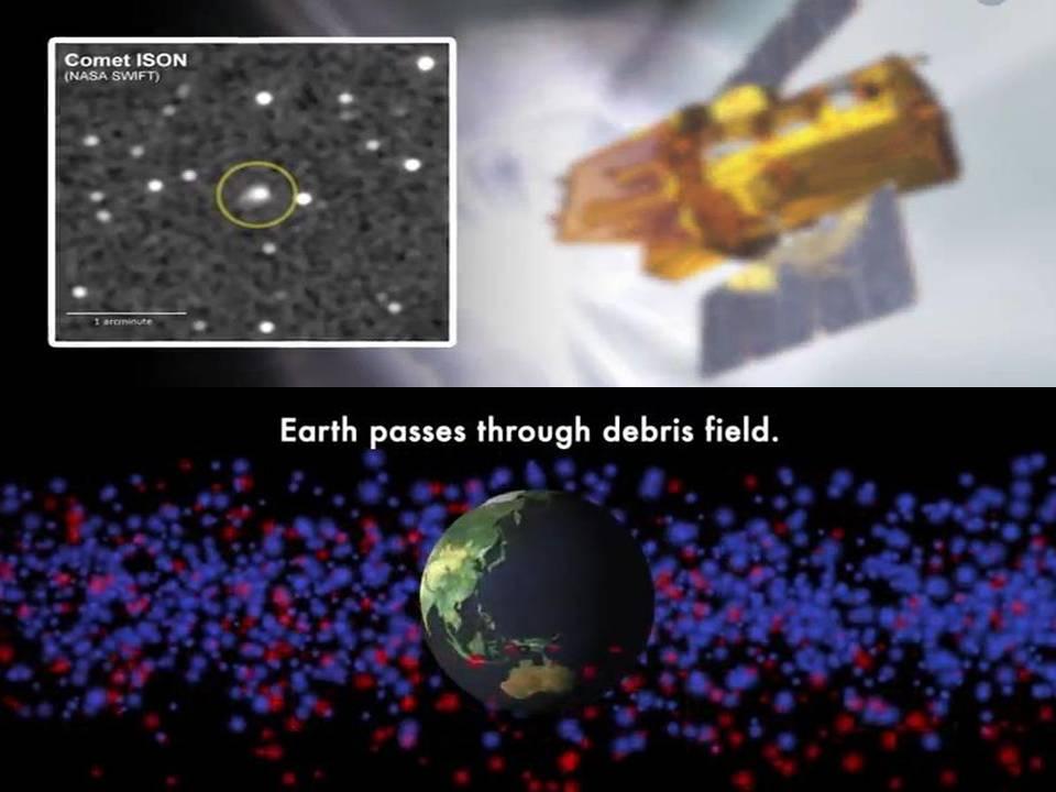 http://2.bp.blogspot.com/-f30HGqJUWoE/UXIXtlNgiDI/AAAAAAAAD28/saG36Fw9Vl4/s1600/Comet+ISON+Earth+Meteoroids+2014.jpg