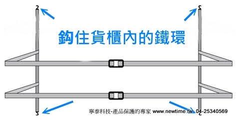 重型貨櫃網,安裝說明