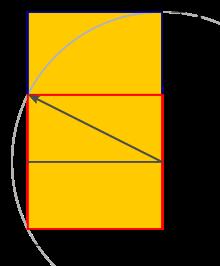 Retângulo é