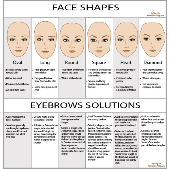 Eyebrows And Face Shapes Makeup Optimized