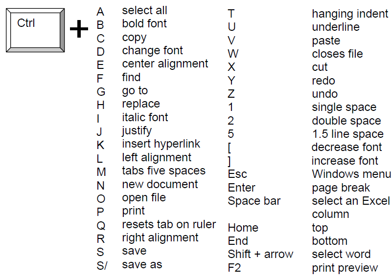 Windows  Home Basic Keyboard Shortcuts