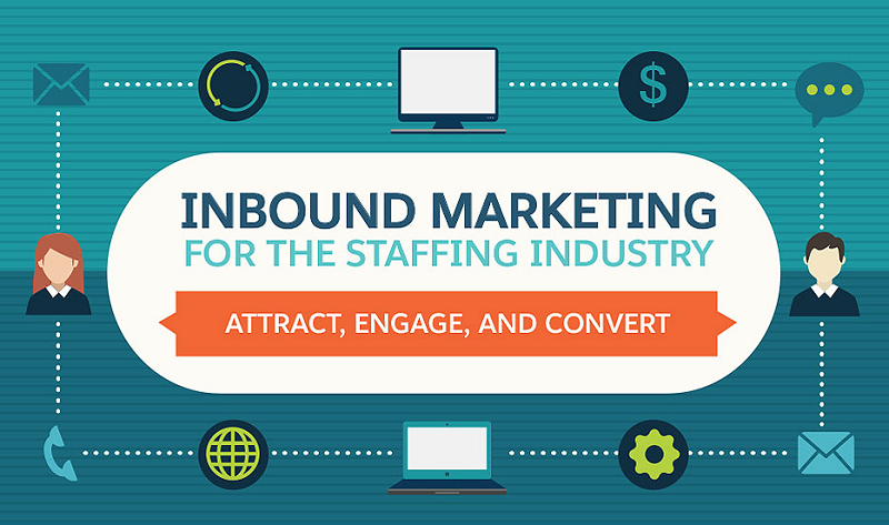Inbound Marketing: How to Attract, Engage And Convert - #infographic