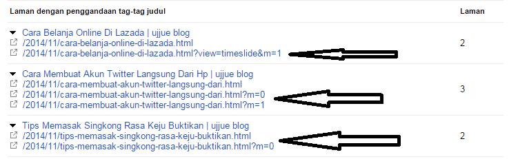 Cara Mengatasi Tag Judul Duplikat Pada Halaman Blog