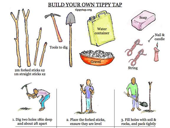 """Un petit """"truc""""  TippyTap1"""