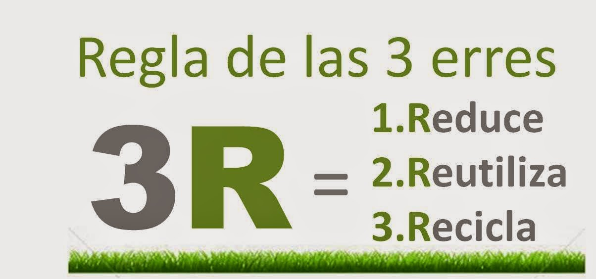 Ajedrez reciclaje for Dibujos de las 3 r