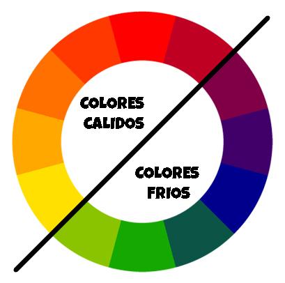 Hablando de el color segunda parte stepback2blog - Gama colores frios ...