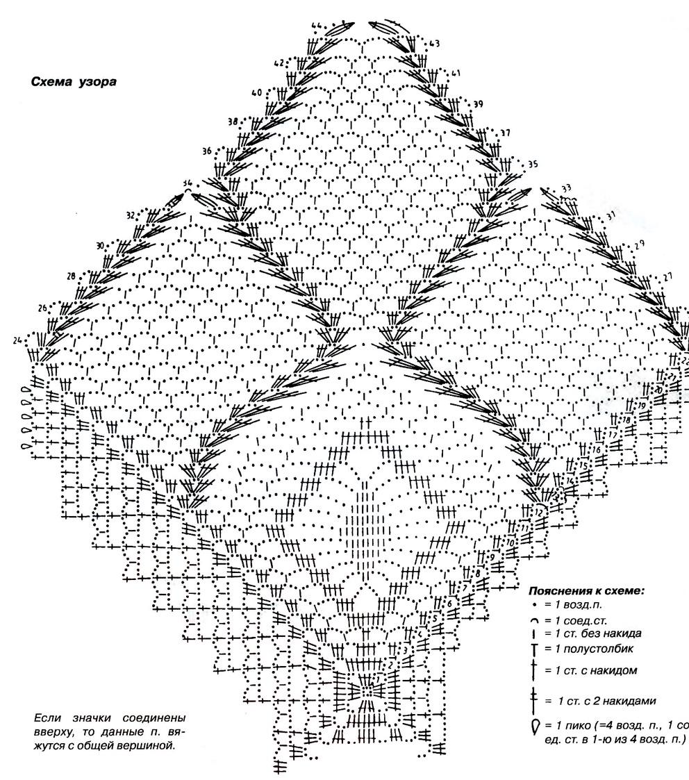 Схемы вязания ажурных дорожек крючком
