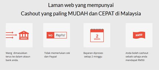 Sertai 8share untuk ganjaran mudah dibayar terus ke akaun bank
