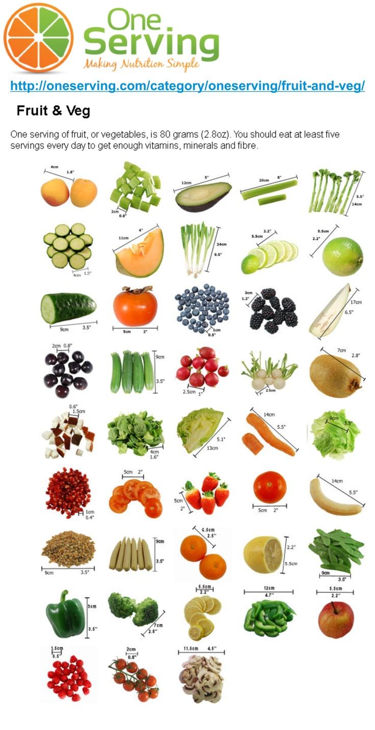 fruits%2Bservings..jpg?width=200
