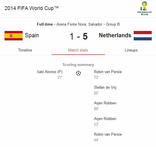 Spanyol 1-5 Belanda : Piala Dunia FIFA 2014
