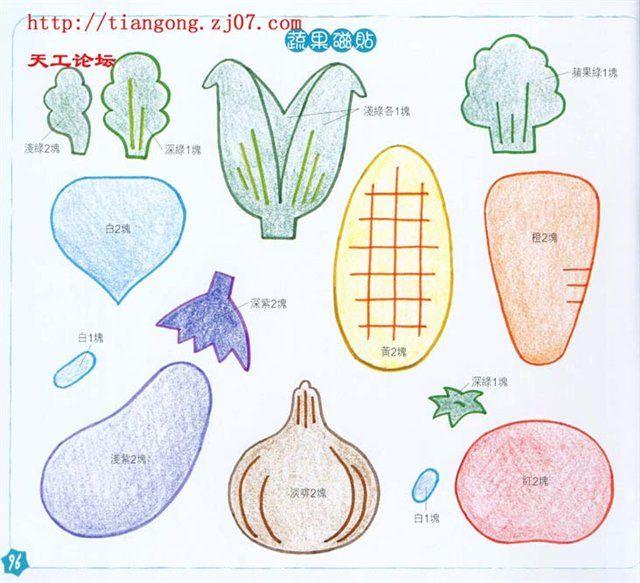 Овощей своими руками шаблон