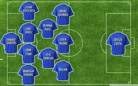 Formasi Terbaik Chelsea