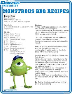 Roaring Ribs Recipe