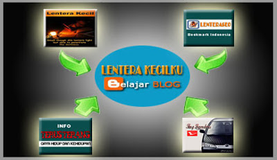 Backlink Berkualitas