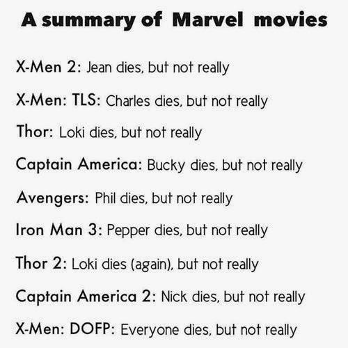 Resumen de las películas de Marvel