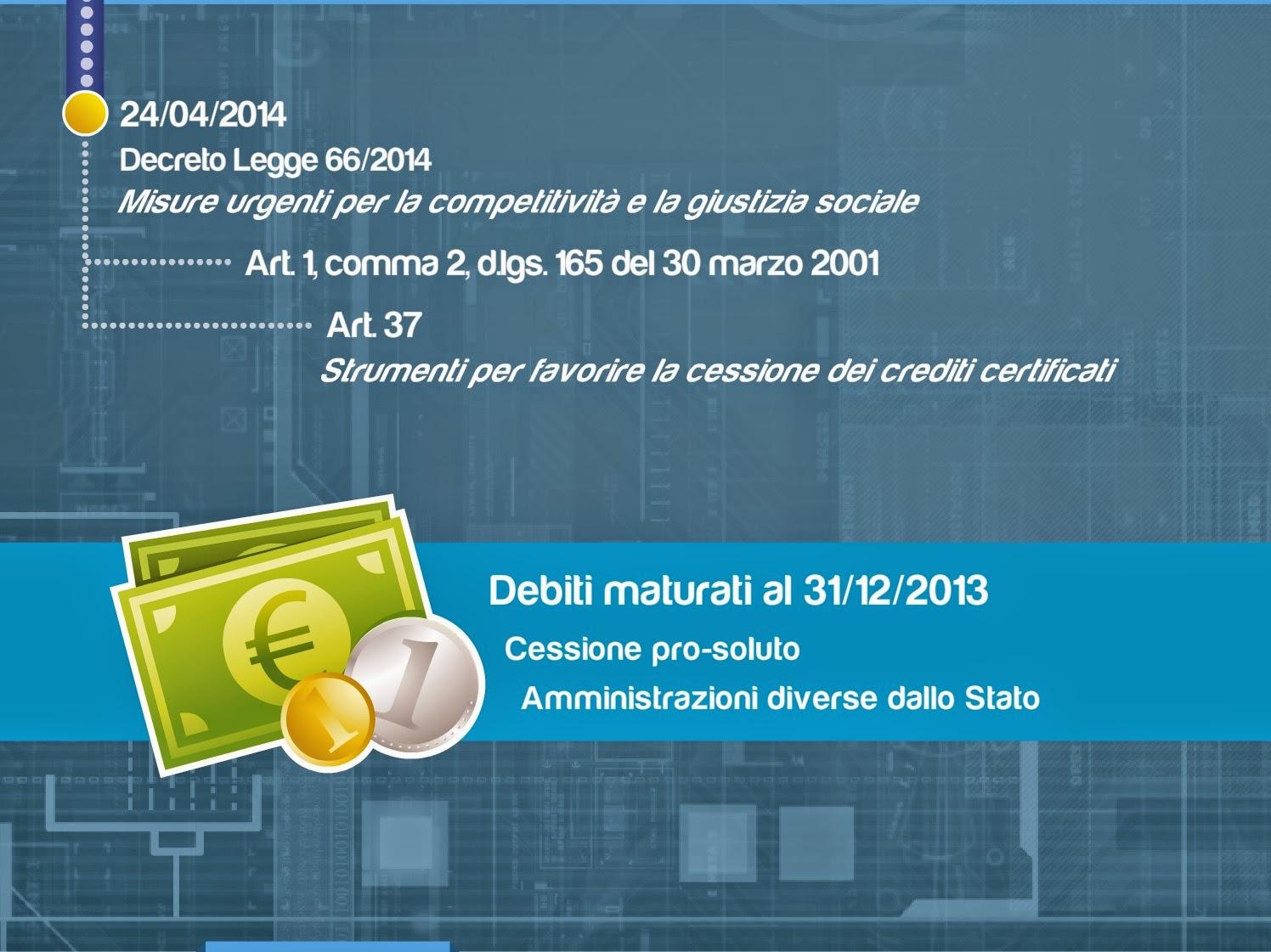 Infografica - cessione crediti certificati