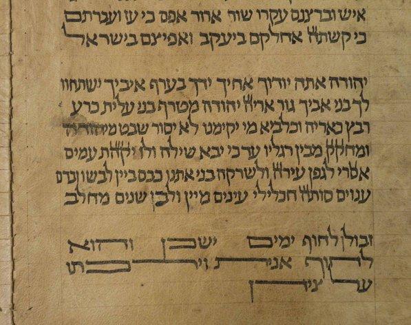 Gulungan Taurat kuno ditemukan di perpustakaan universitas Italia
