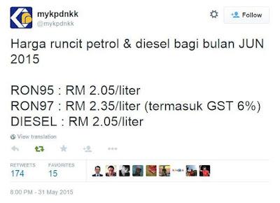harga minyak jun 2015