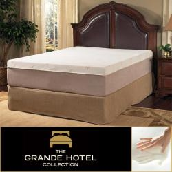 Fred s Humboldt Blog A Mail Order Mattress