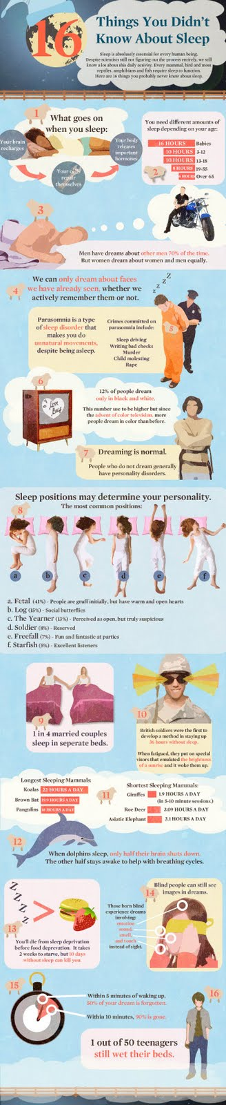 Curious Facts about Sleep