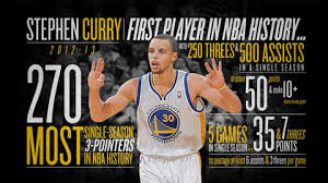 Stephen Curry stats