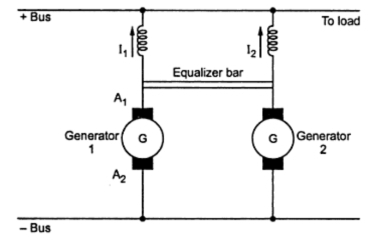 1966 ford mustang lighting wiring diagram with Portable Generator Ps Diagram on Mustang Parts Diagram likewise Recessed Emergency Light Fixtures additionally 60 73 Mustang Other 100 furthermore 11753 Ignition Switch Wiring For 316 as well Wiring Schematic For Fluorescent Light Wall Fixture.