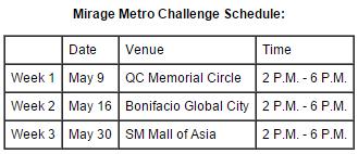 Mirage Metro Challenge Schedule