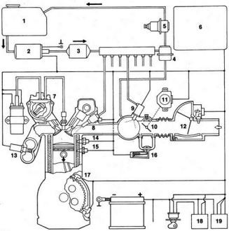 Honda S2000 Front Suspension also 98 Acura Integra Radio Wiring Diagram also 99 Civic Obd2 Harness Wire Tuck likewise 7 3 Fpr Diagram Fuel likewise 1990 Toyota 4runner Fuse Box Diagram. on wiring schematic for 90 integra